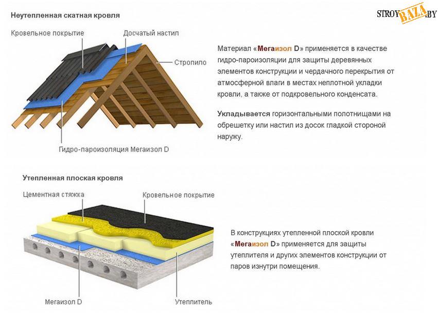 Wired цена 50 теплоизоляция mat